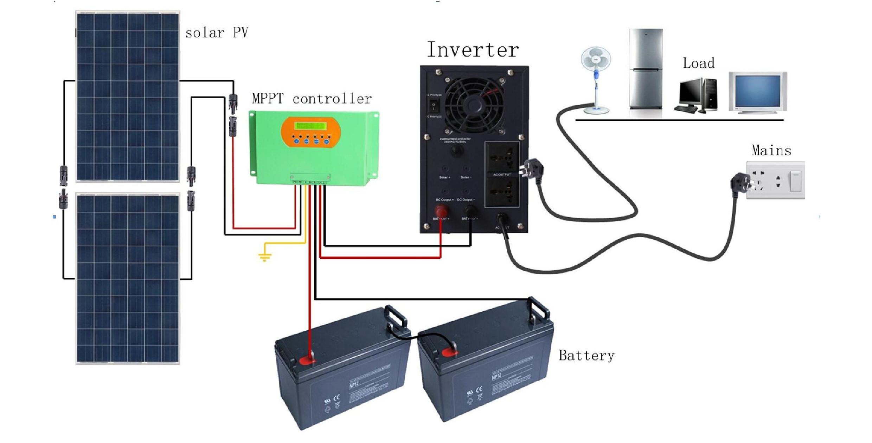 1000w Solar Energy Converter 12v Dc 240v Ac Smart Power